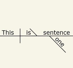 One Sentence Diagram